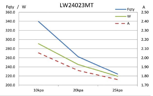 grafik-lw-240
